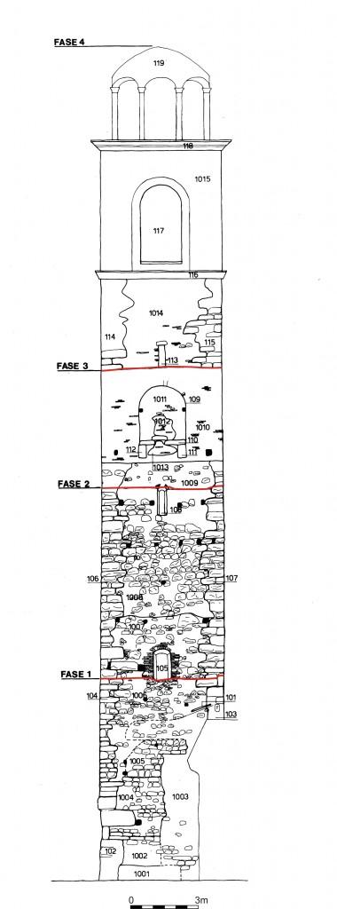 11c---Salo,-pieve-di-Santa-Maria,-sequenza-del-campanile.